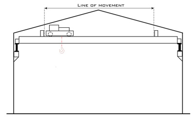 double girder crane drawing